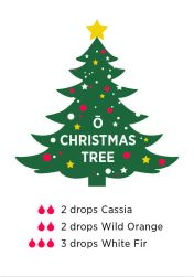 Cassia christmas tree diff